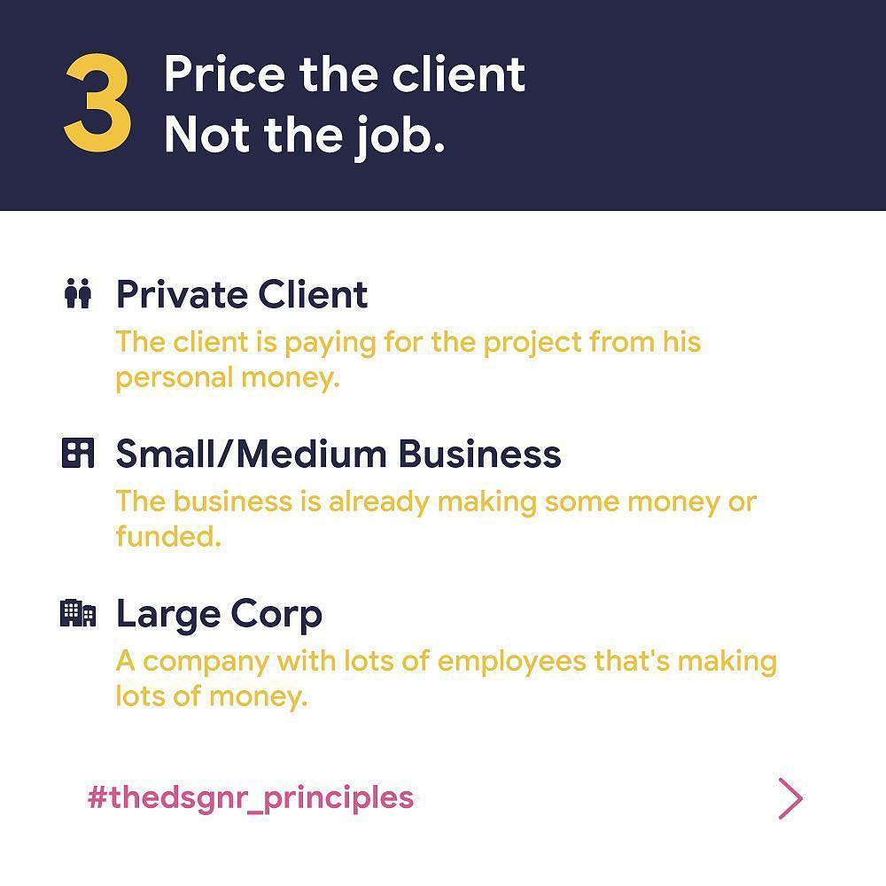 Price the client, not the job. The client is paying for the project from his personal money. The business is already making some money or funded. A company with lots of employees that's making lots of money.