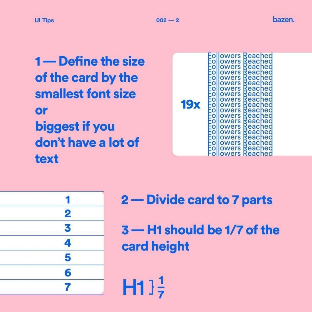 1 – Define the size of the card by the smallest font size or biggest if you don't have a lot of text. Divide card to 7 parts. 3 - H1 should be 1/7 of the card height
