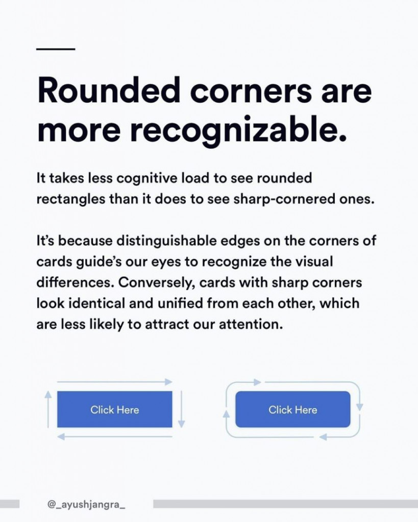 It takes less cognitive load to see rounded rectangles than it does to see sharp-cornered ones. It's because distinguishable edges on the corners of cards guide's our eyes to recognize the visual differences. Conversely, cards with sharp corners look identical and unified from each other, which are less likely to attract our attention.