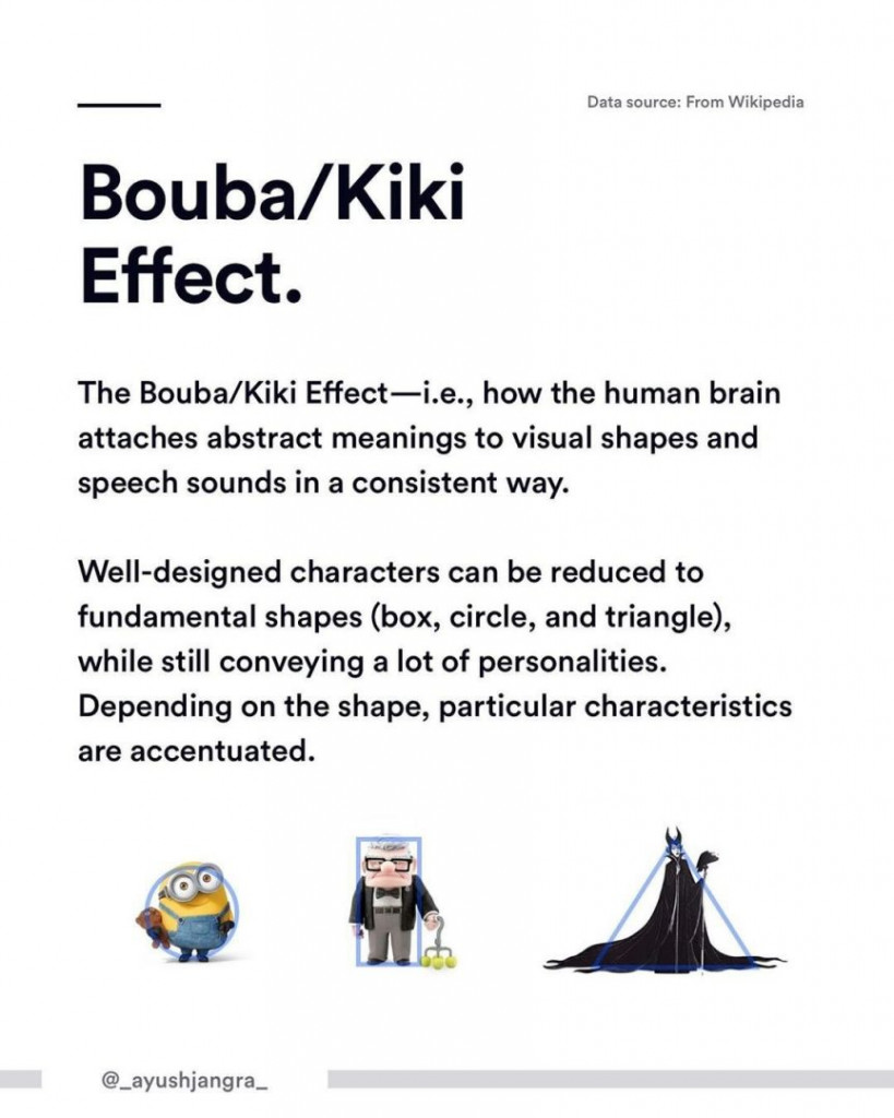 Bouba/Kiki Effect. The Bouba/Kiki Effect -i.e., how the human brain attaches abstract meanings to visual shapes and speech sounds in a consistent way. Well-designed characters can be reduced to fundamental shapes (box, circle, and triangle), while still conveying a lot of personalities. Depending on the shape, particular characteristics are accentuated.
