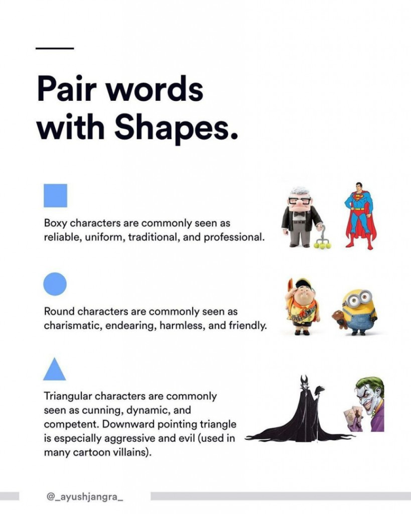 Pair words with Shapes. Boxy characters are commonly seen as reliable, uniform, traditional, and professional. Round characters are commonly seen as charismatic, endearing, harmless, and friendly. Triangular characters are commonly seen as cunning, dynamic, and competent. Downward pointing triangle is especially aggressive and evil (used in many cartoon villains)