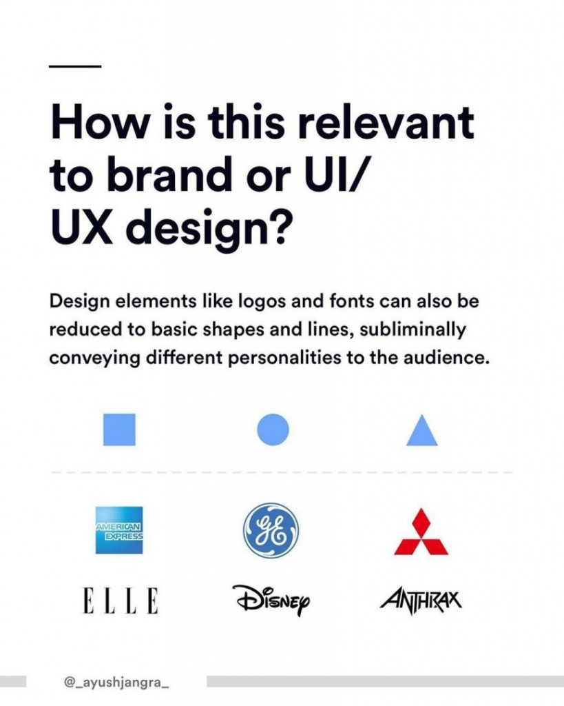 How is this relevant to brand or UI/UX design? Design elements like logos and fonts can also be reduced to basic shapes and lines, subliminally conveying different personalities to the audience.