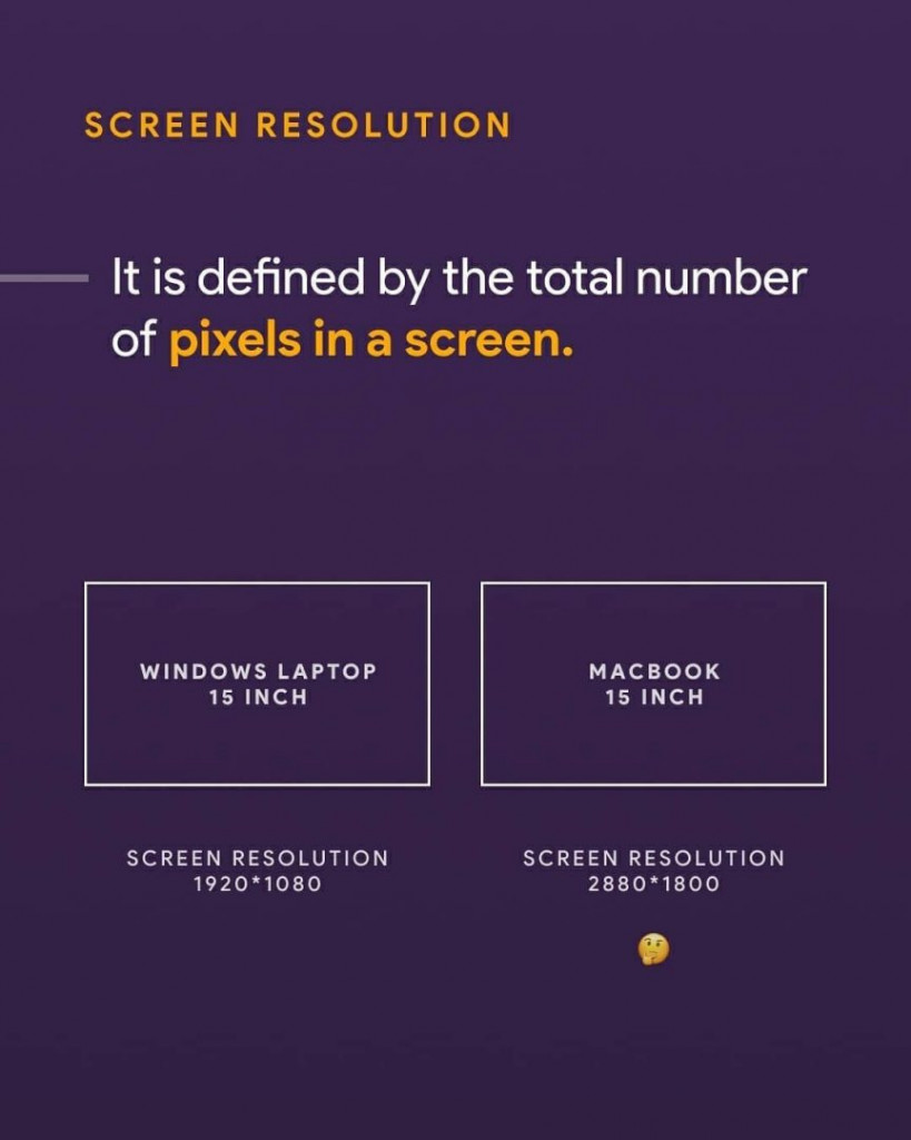 It is defined by the total number of pixels in a screen.