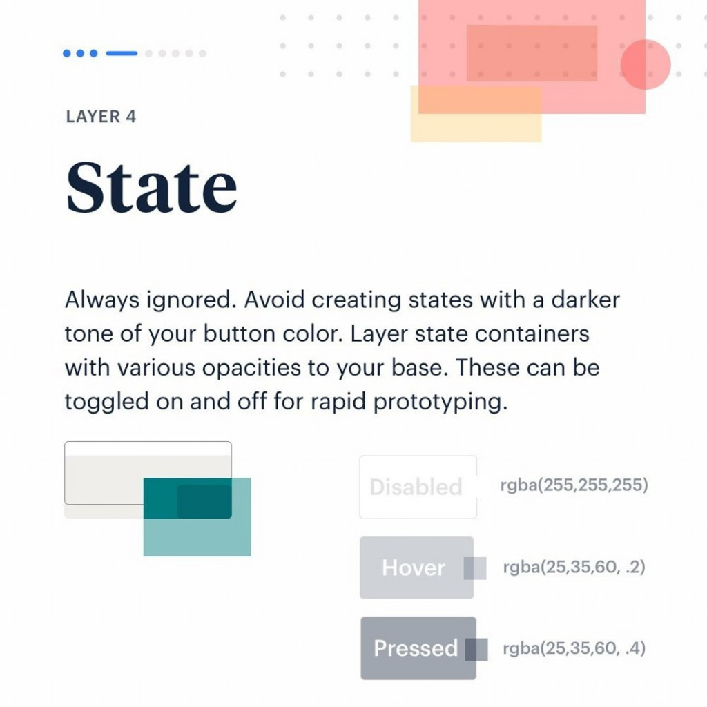 Layer 4. State.  Always ignored. Avoid creating states with a darker tone of your button color. Layer state containers with various opacities to your base. These can be toggled on and off for rapid prototyping.