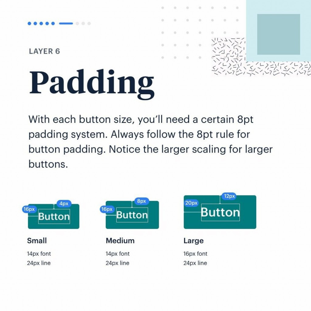 Layer 6. Padding.  With each button size, you'll need a certain 8pt padding system. Always follow the 8pt rule for button padding. Notice the larger scaling for larger buttons.