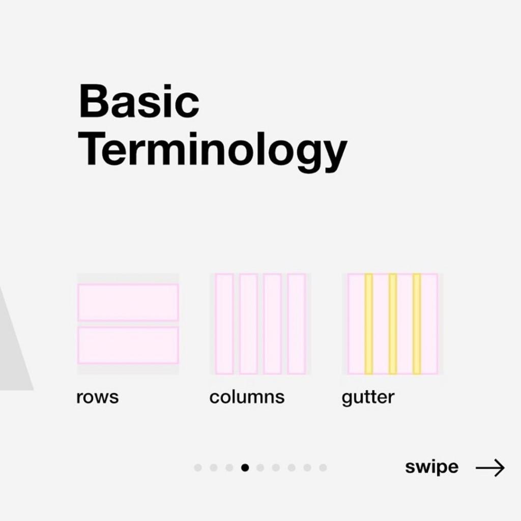 Basic Terminology.  rows, columns, gutter