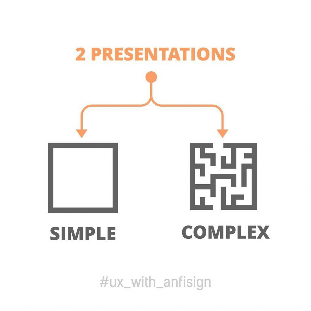 2 Presentations: Simple and Complex