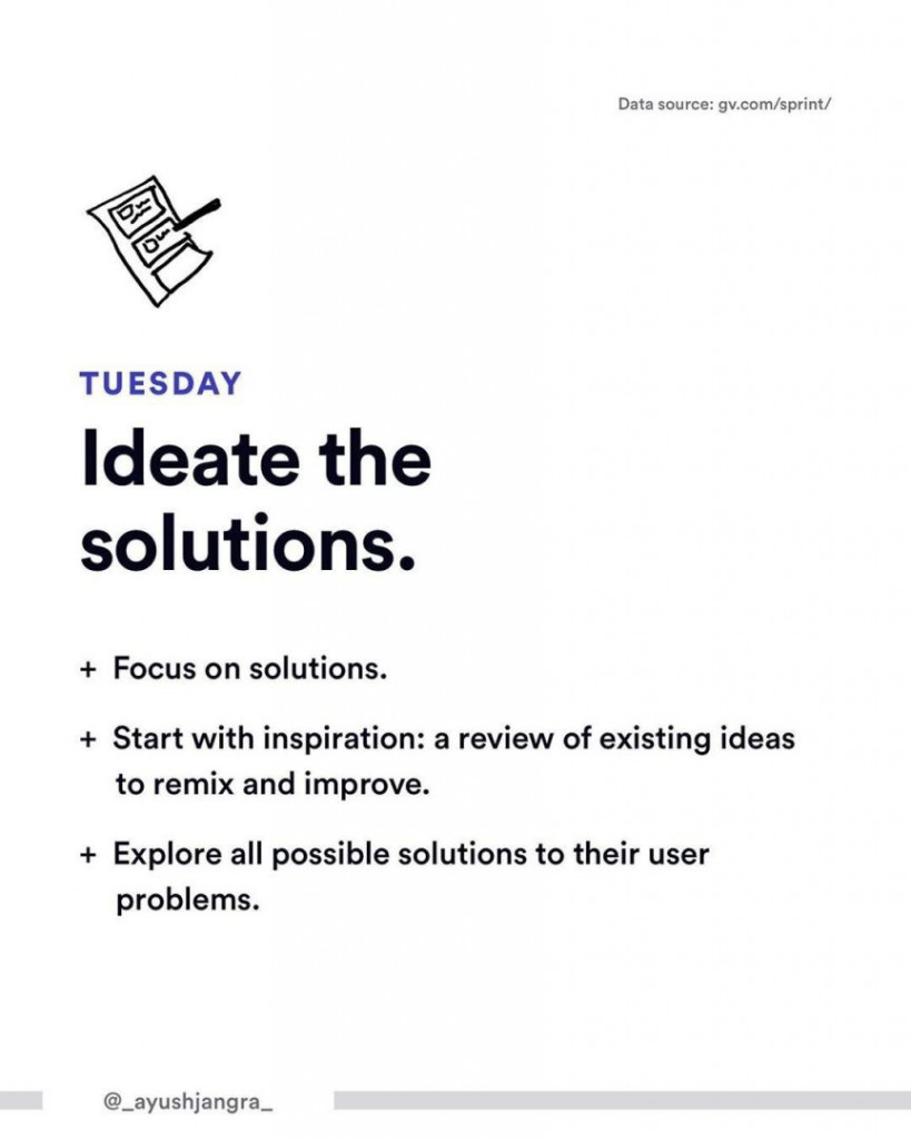 Tuesday. Ideate the solutions.  - Focus on solutions. - Start with inspiration: a review of existing ideas to remix and improve. - Explore all possible solutions to their user problems.