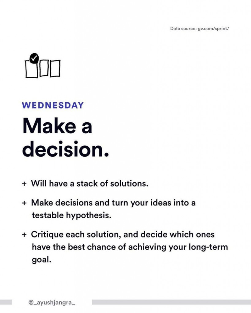 Wednesday. Make a decision.  - Will have a stack of solutions. - Make decisions and turn your ideas into a testable hypothesis. - Critique each solution, and decide which ones have the best chance of achieving your long-term goal.