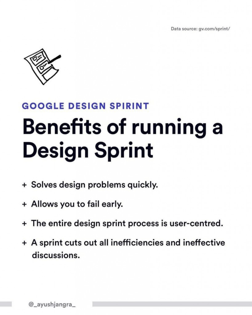 Google Design Sprint. Benefits of running a Design Sprint.  - Solve design problems quickly. - Allows you to fail early. - The entire design sprint process is user-centred. - A sprint cuts out all inefficiencies and ineffective discussions.