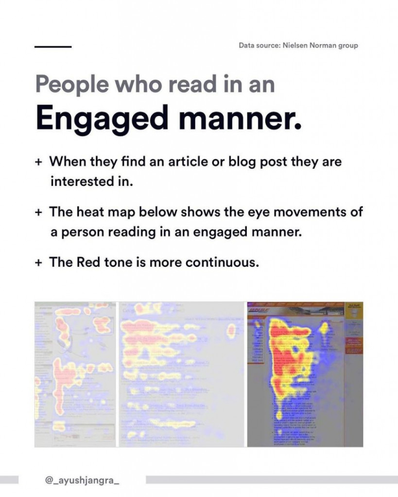People who read in an Engaged manner.  -When they find an article or blog post they are interested in. - The heat map below shows the eye movements of a person reading in an engaged manner. - The Red tone is more continuous.