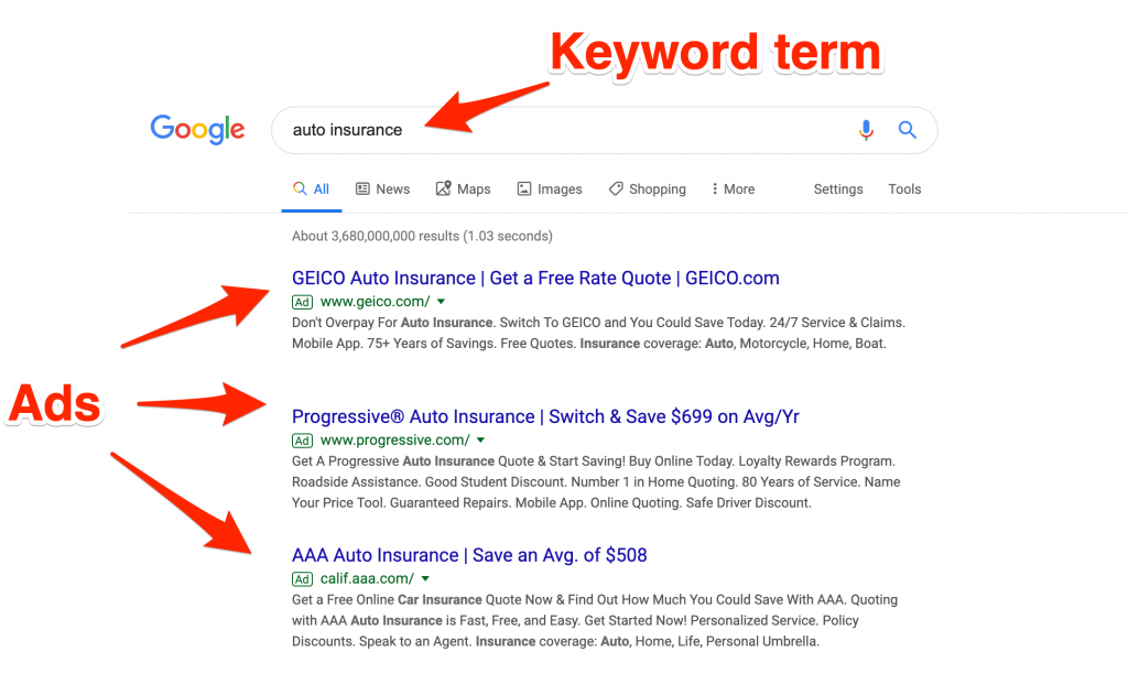 "The amount you have to spend to accomplish this varies on the competition. You can see the results of SEM on the search engine result page with the ""Ad"" or ""Ads"" icon next to it."