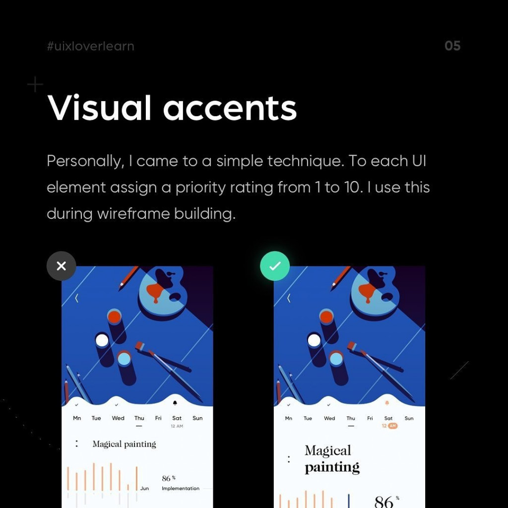 Visual accents  Personally, I came to a simple technique. To each UI element assign a priority rating from 1 to 10. I use this during wireframe building.