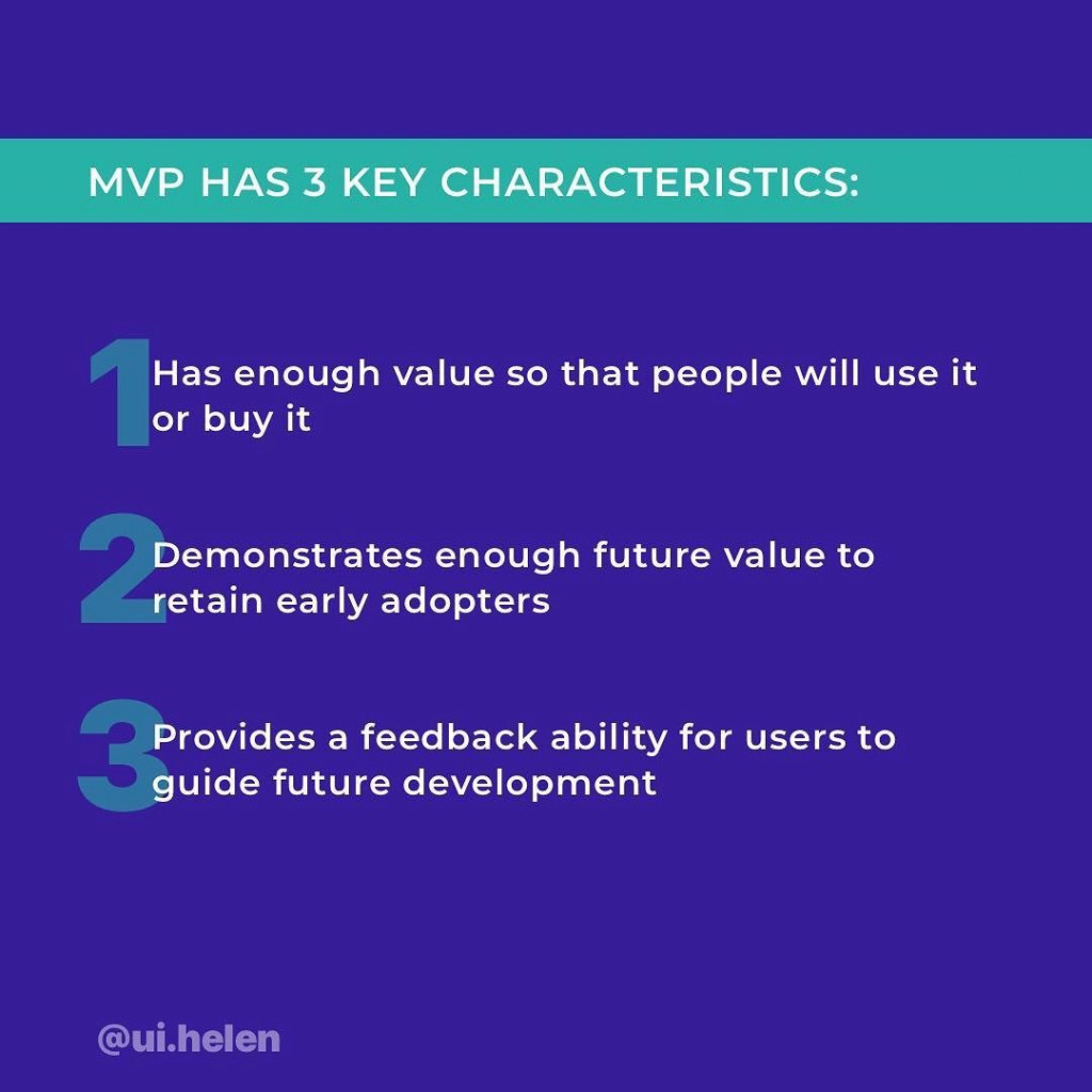 An MVP has 3 key characteristics: 1) Has enough value so that people will use it or buy it. 2) Demonstrates enough future value to retain early adopters. 3) It provides a feedback ability for users to guide future development.