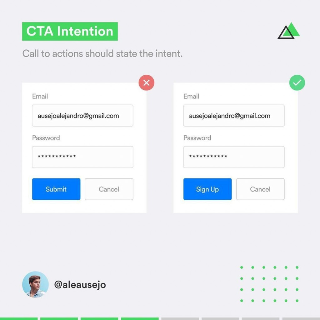 CTA Intention  Call to actions should state the intent.