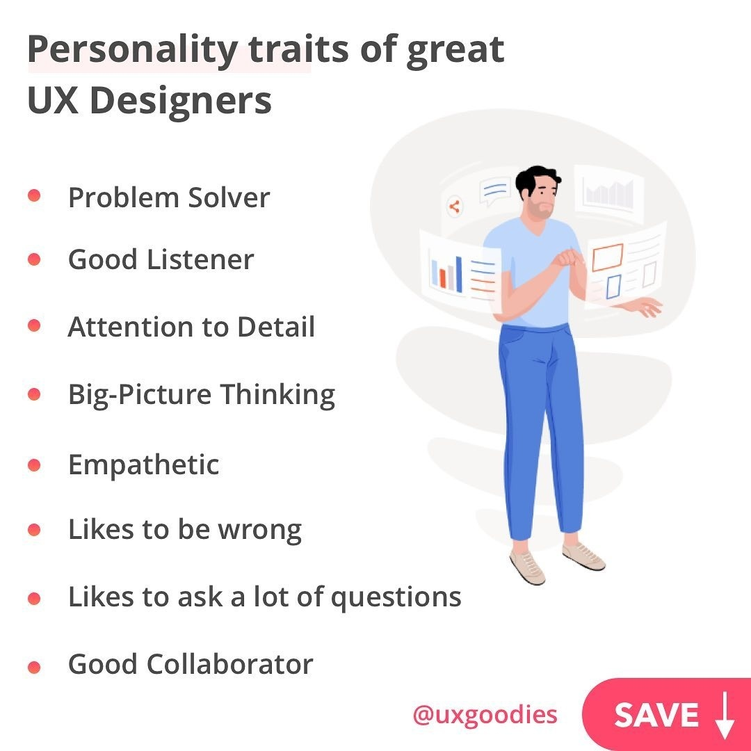 Personality traits of great UX Designers