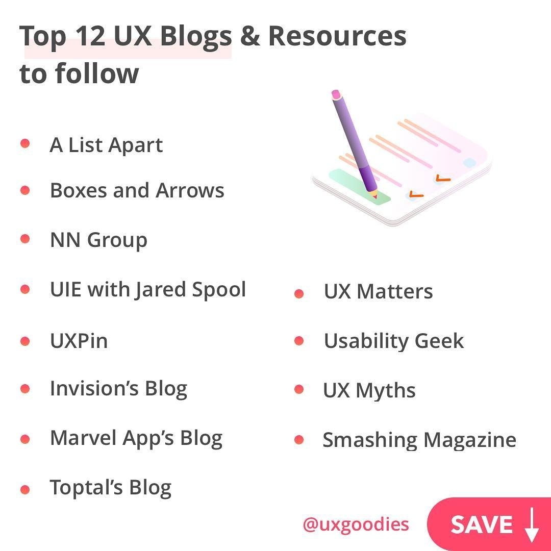 Top 12 UX Blogs & Resources to follow
