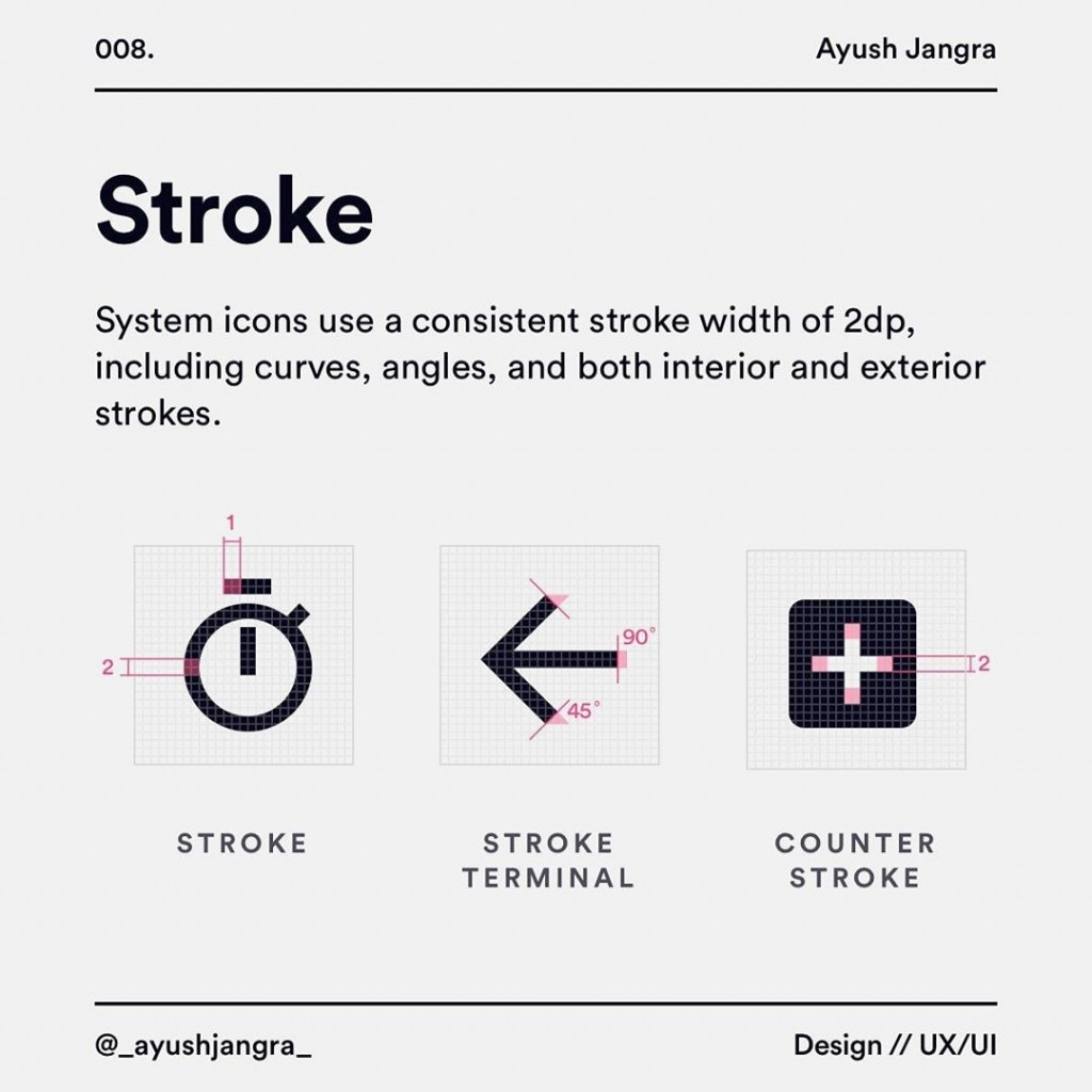 Stroke  System icons use a consistent stroke width of 2dp, including curves, angles, and both interior and exterior strokes