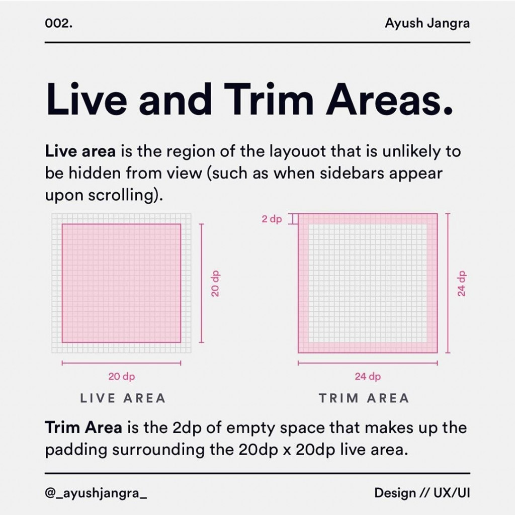 Live and Trim Areas Live area is the region of the layouot that is unlikely to be hidden from view (such as when sidebars appear upon scrolling) Trim Area is the 2dp of empty space that makes up the padding surrounding the 20dp x 20dp live area