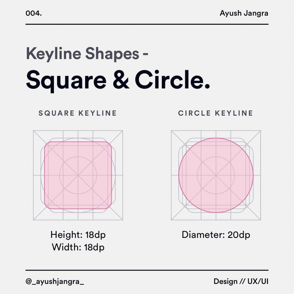 Keyline Shapes - Square & Circle