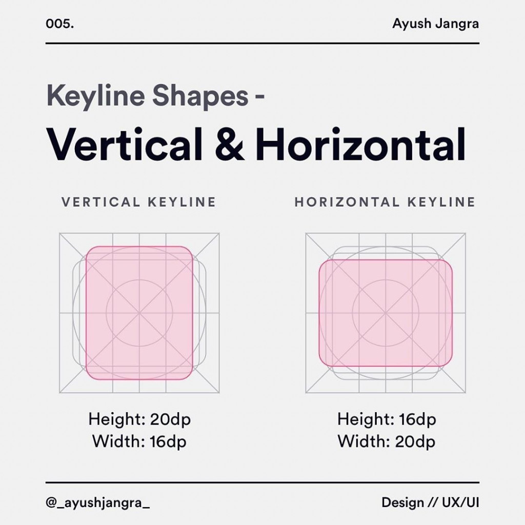 Keyline Shapes - Vertical & Horizontal