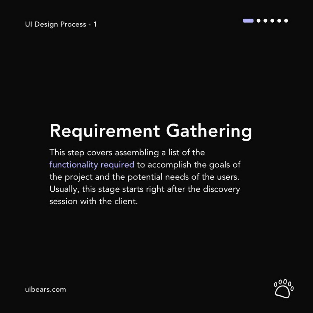 Requirement Gathering  This step covers assembling a list of the functionality required to accomplish the goals of the project and the potential needs of the users. Usually, this stage starts right after the discovery session with the client.