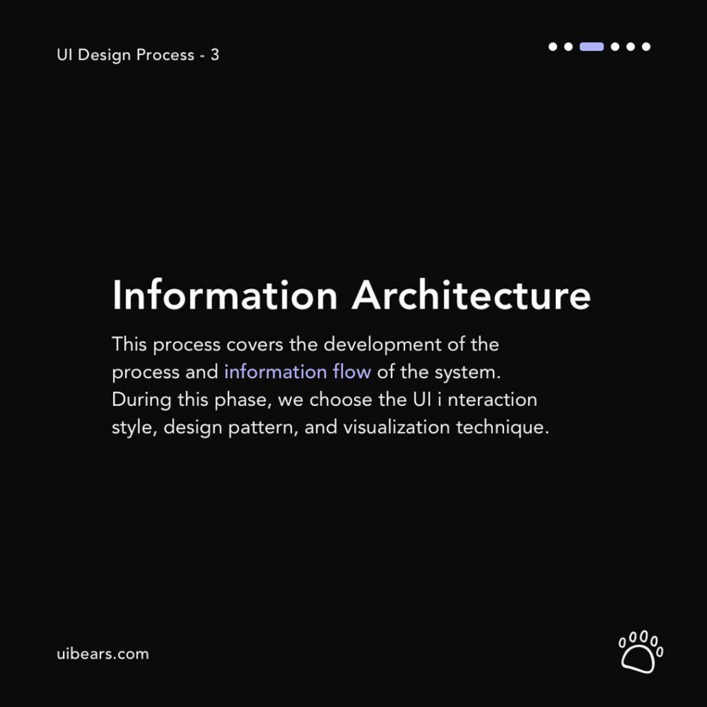 Information Architecture  This process covers the development of the process and information flow of the system. During this phase, we choose the UI i nteraction style, design pattern, and visualization technique.