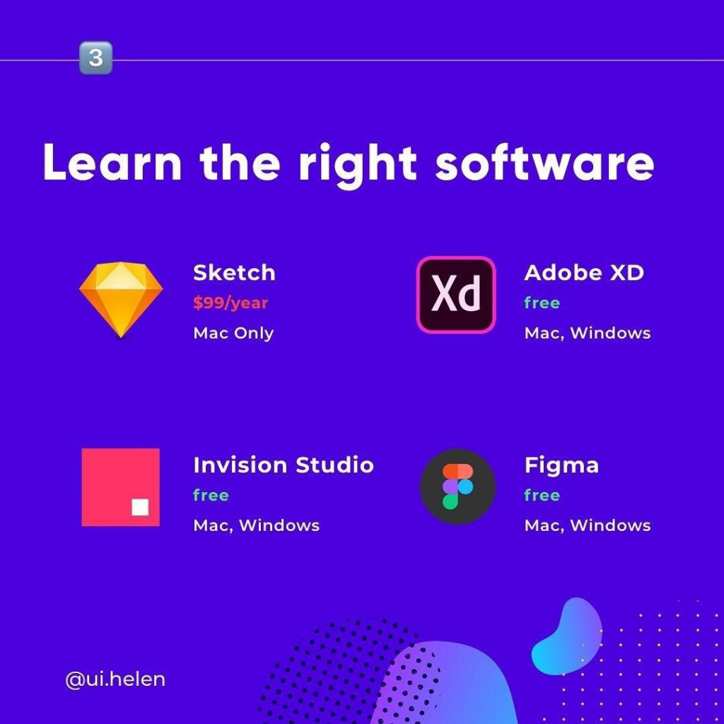 Learn the Right Software