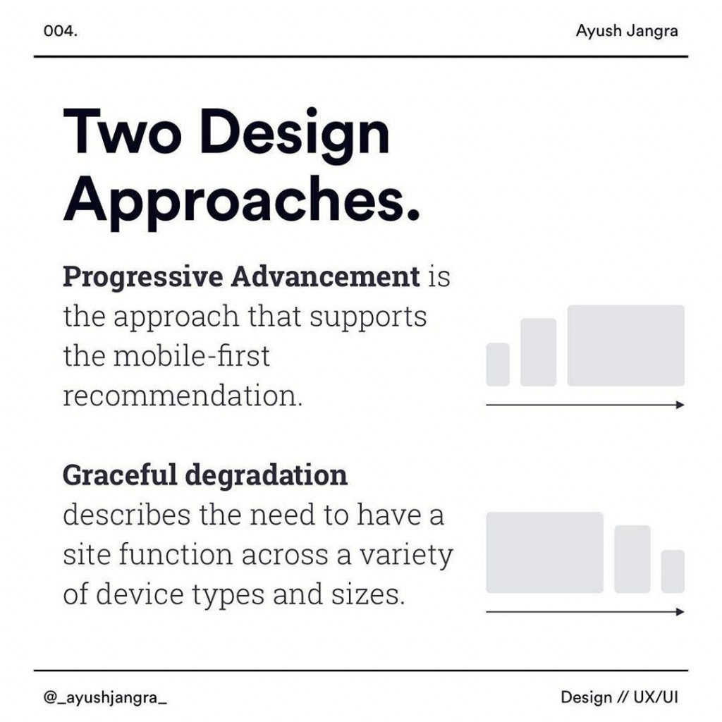 Two Design Approaches  Progressive Advancement ls the approach that supports the mobile-first recommendation Graceful degradation describes the need to have a site function across a variety of device types and sizes