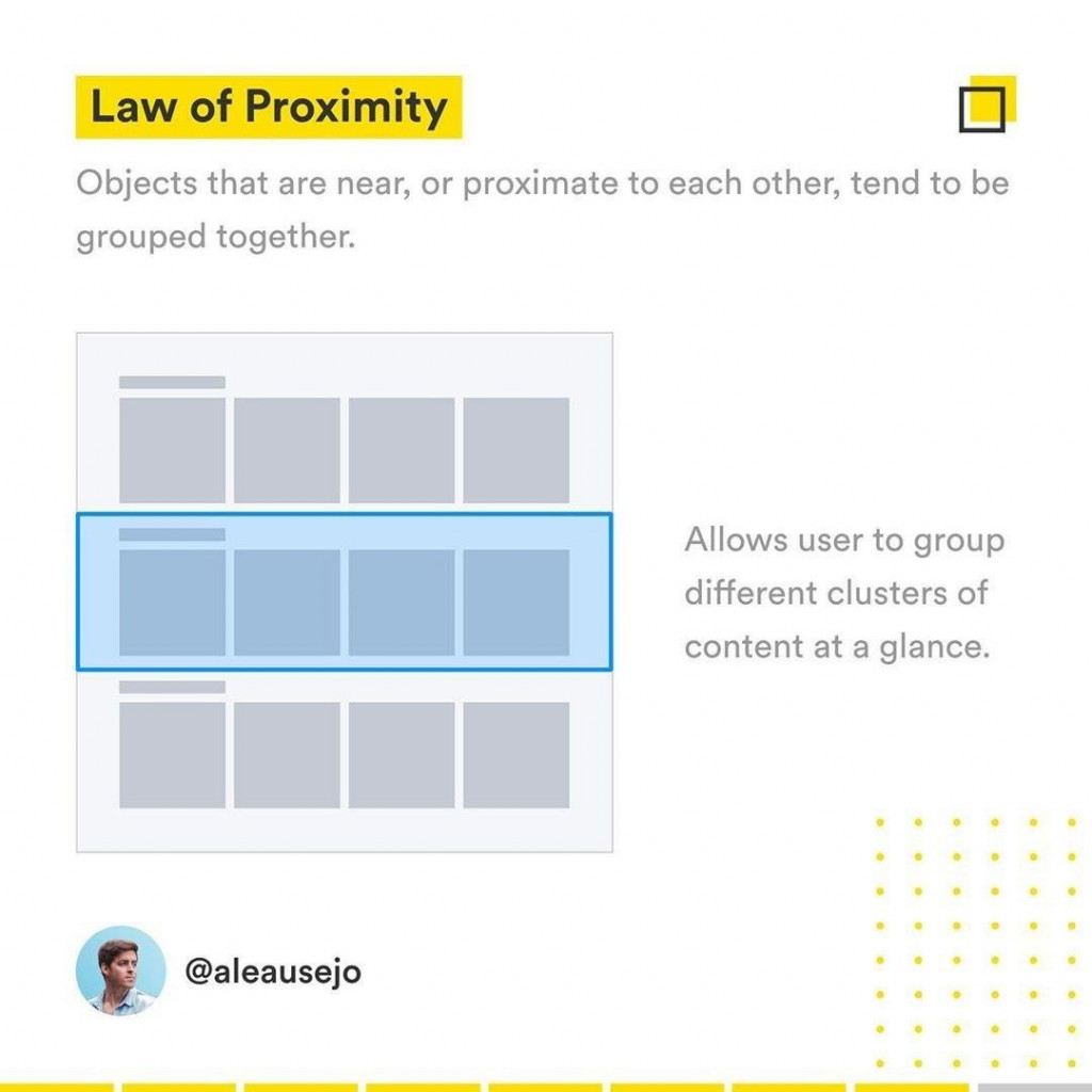 Law of Proximity  Objects that are near, or proximate to each other, tend to be grouped together Allows user to group different clusters of content at a glance .