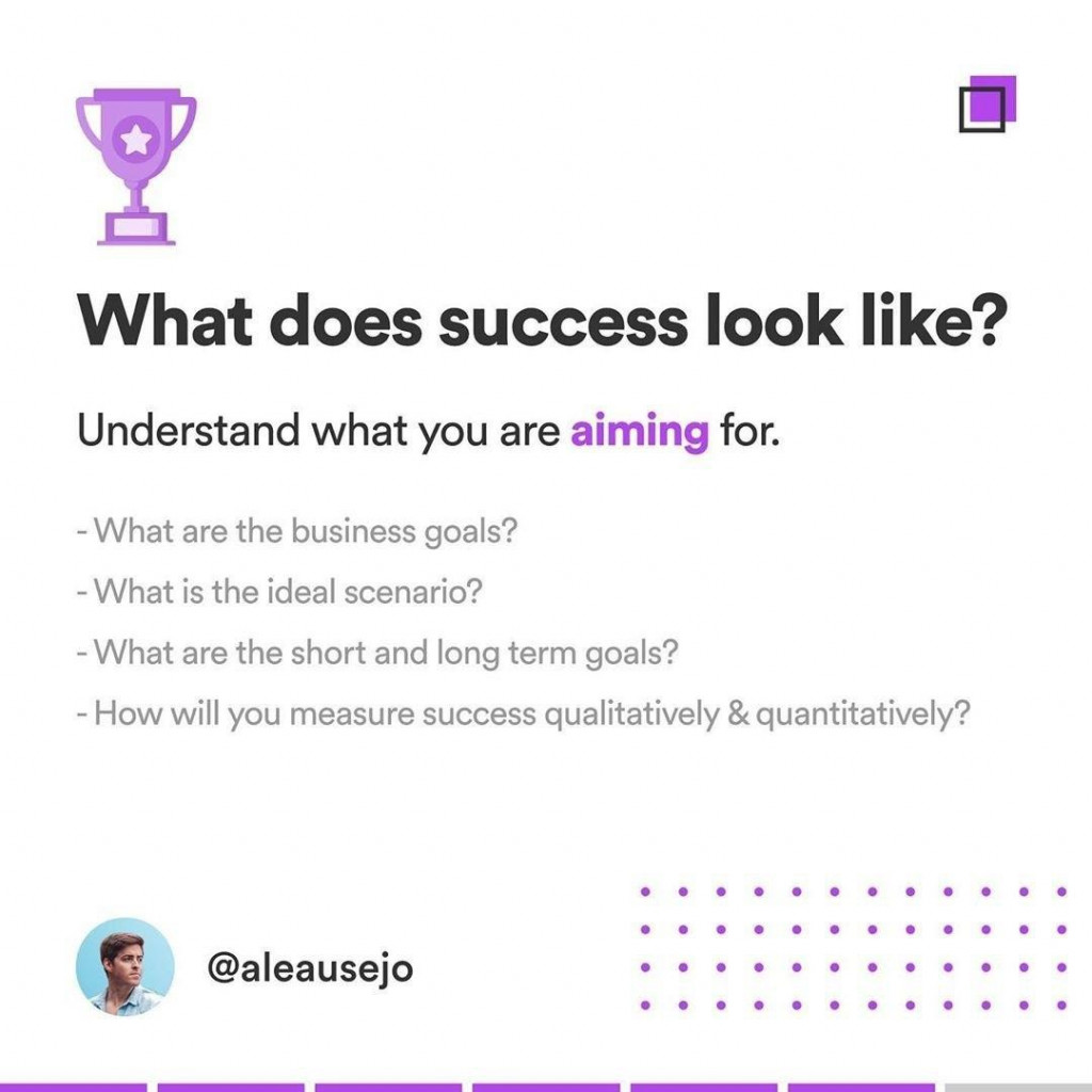 What does success look like?  Understand what you are for.  - What are the business goals? What is the ideal scenario? - What are the short and long term goals? - How will you measure success qualitatively & quantitatively?