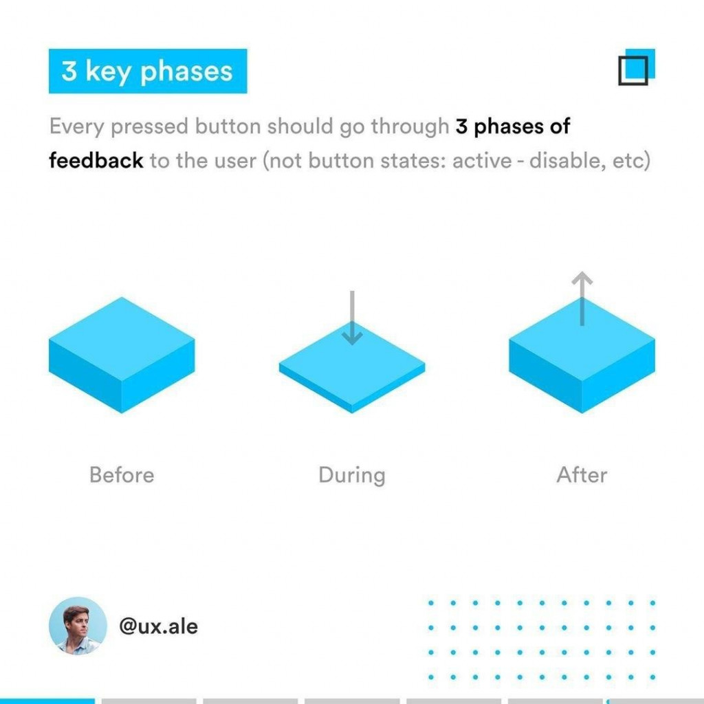 Every pressed button should go through 3 phases of feedback to the user (not button states: active - disable, etc)