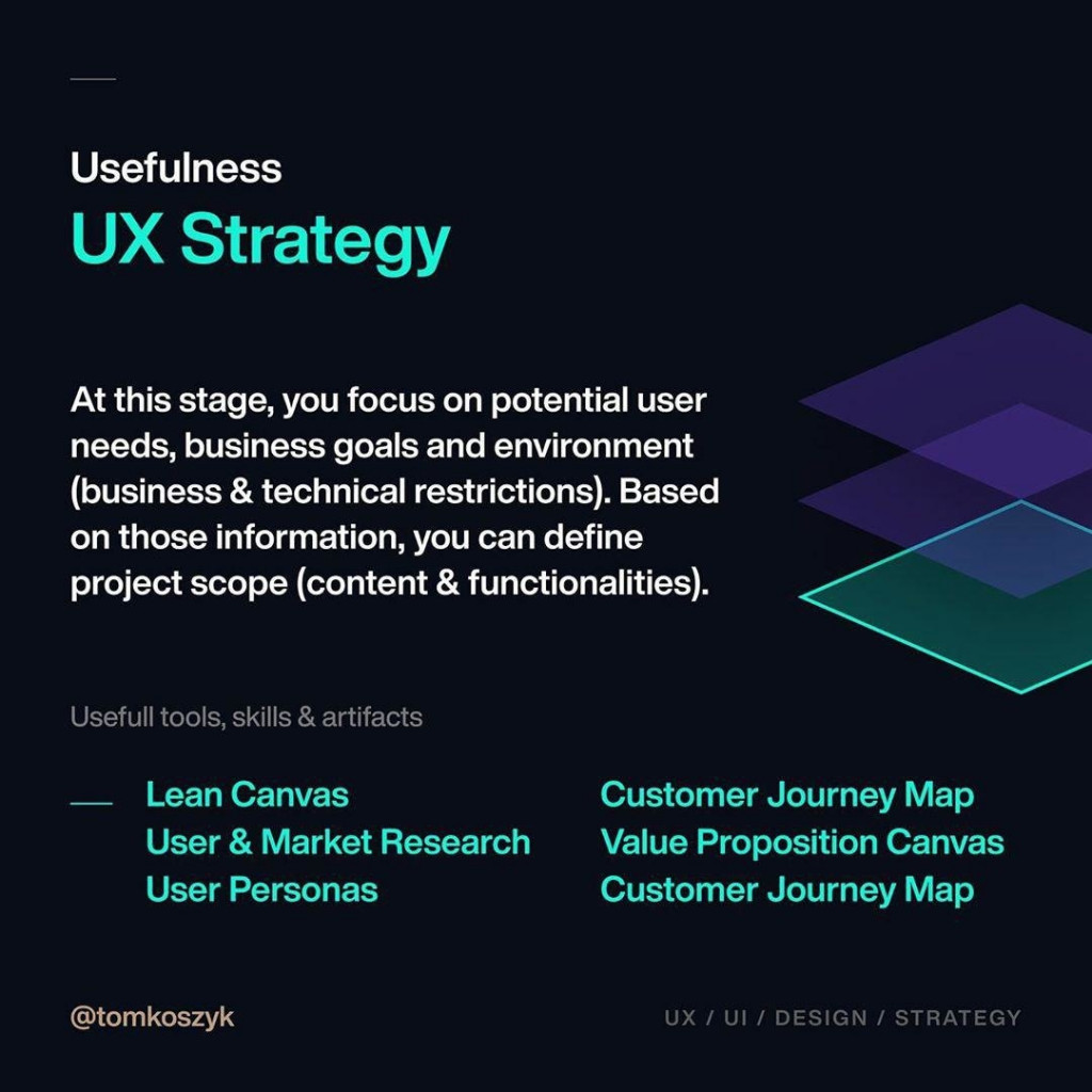Usefulness UX Strategy  At this stage, you focus on potential user needs, business goals and environment (business & technical restrictions). Based on those information, you can define project scope (content & functionalities).