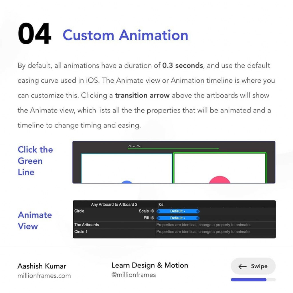 Custom Animation  By default, all animations have a duration of 0.3 seconds, and use the default easing curve used in iOS. The Animate view or Animation timeline is where you can customize this. Clicking a transition arrow above the artboards will show the Animate view, which lists all the the properties that will be animated and a timeline to change timing and easing.