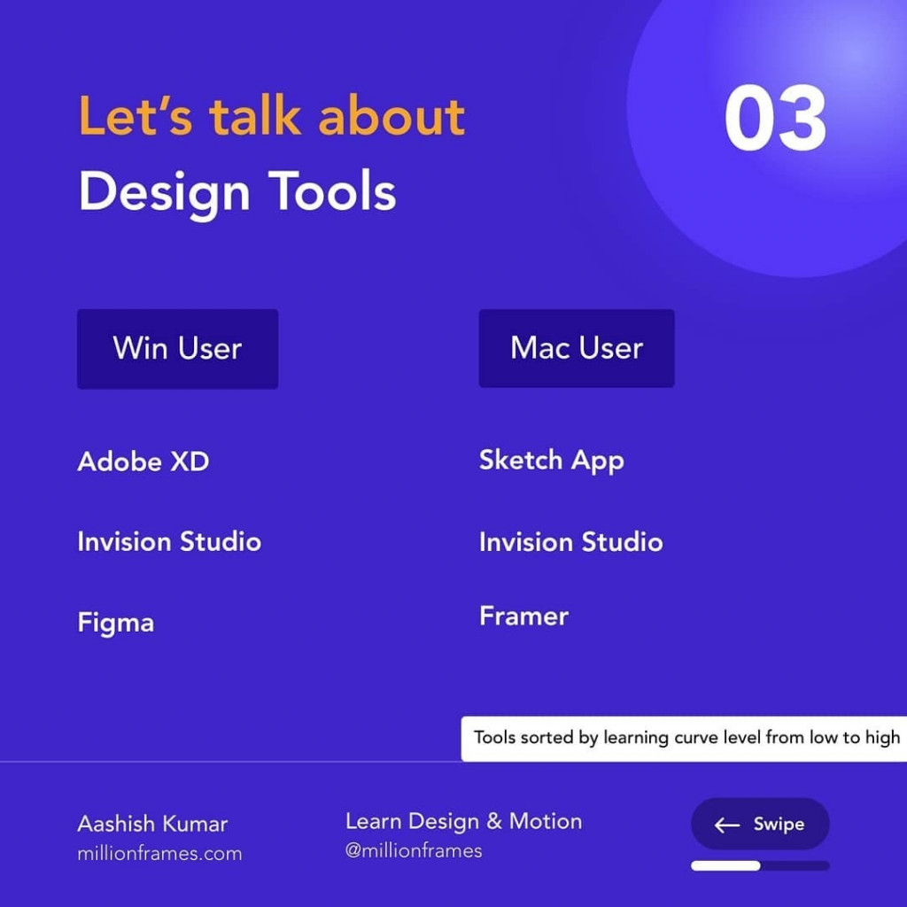 Let's talk about Design Tools  Win User  Adobe XD Invision Studio Figma  Aashish Kumar millionframes.com  Mac User  Sketch App Invision Studio Framer