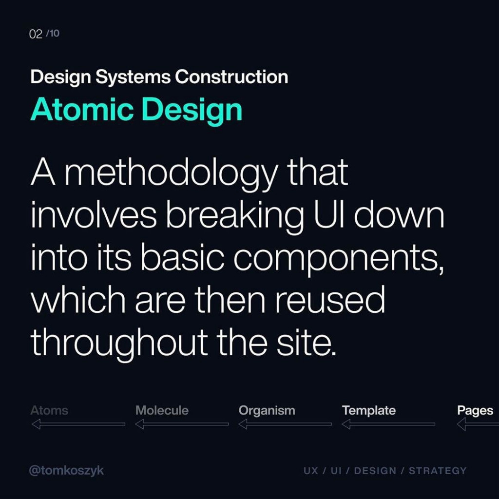 Atomic Design  A methodology that involves breaking UI down into its basic components, which are then reused throuchout the site.