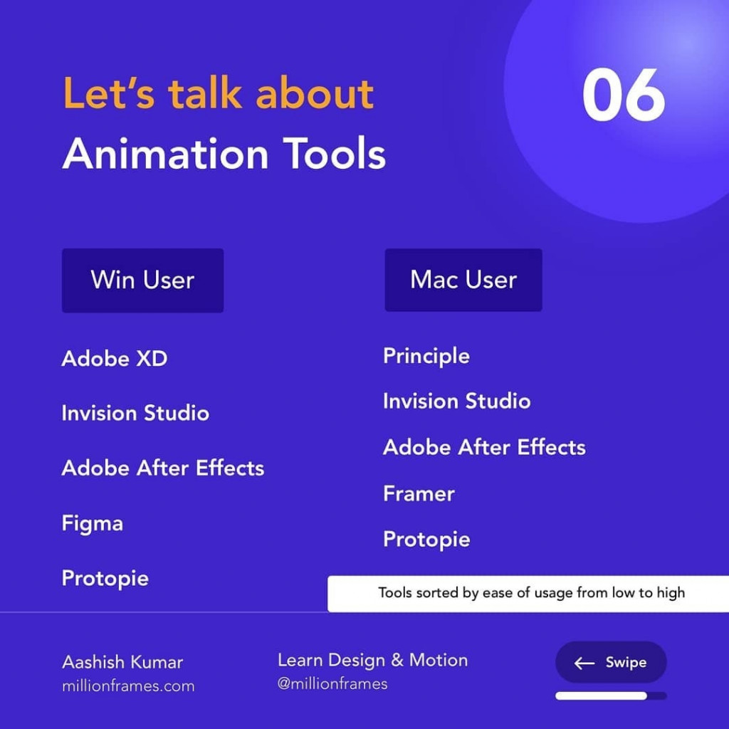 Let's talk about Animation Tools  Win User  Adobe XD Invision Studio Adobe After Effects Figma Protopie  Mac User  Principle Invision Studio Adobe After Effects Framer Protopie  Tools sorted by ease of usage from low to high