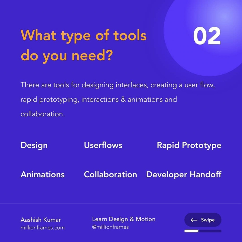 What type of tools do you need?  There are tools for designing interfaces, creating a user flow, rapid prototyping, interactions & animations and collaboration.  Design Userflows Rapid Prototype  Animations Collaboration  Developer Handoff