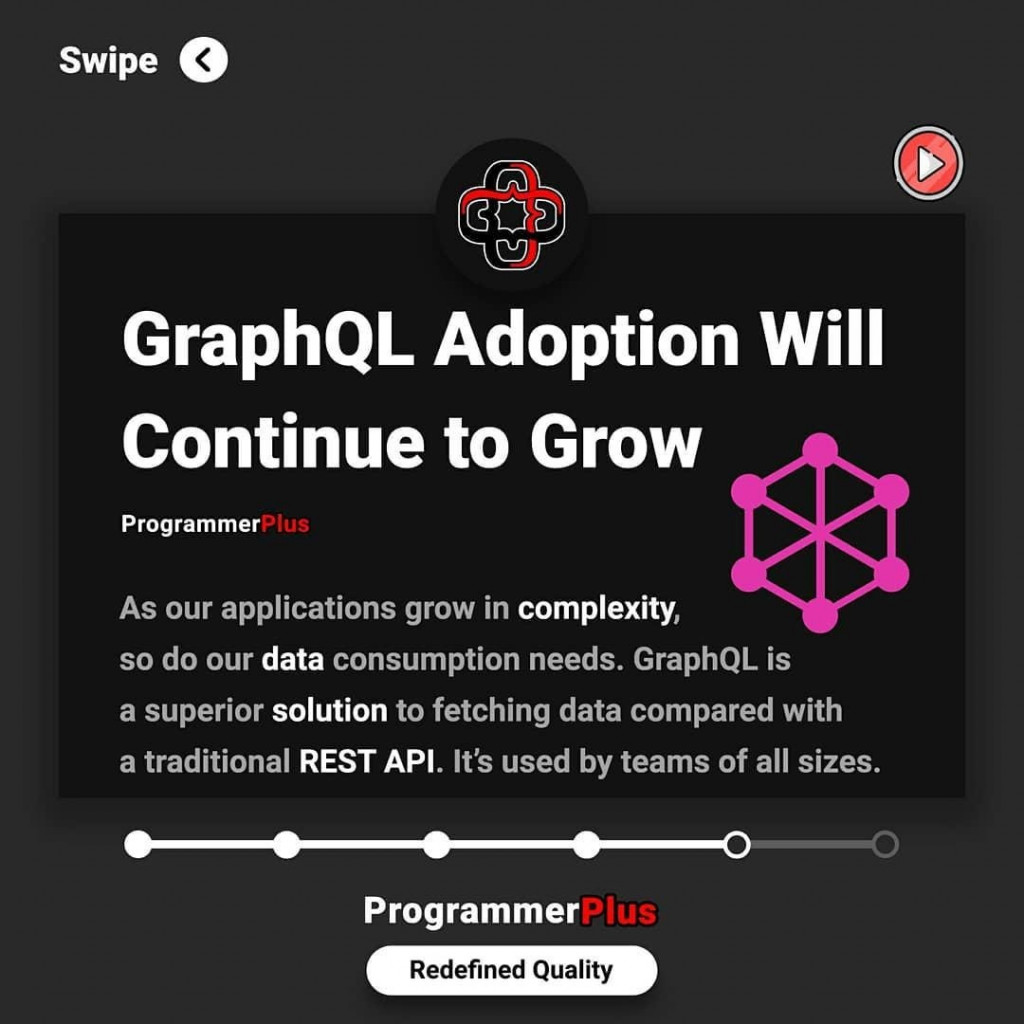 GraphQL Adoption Will Continue to Grow  As our applications grow in complexity, so do our data consumption needs. GraphQL is a superior solution to fetching data compared with a traditional REST API. It's used by teams of all sizes.