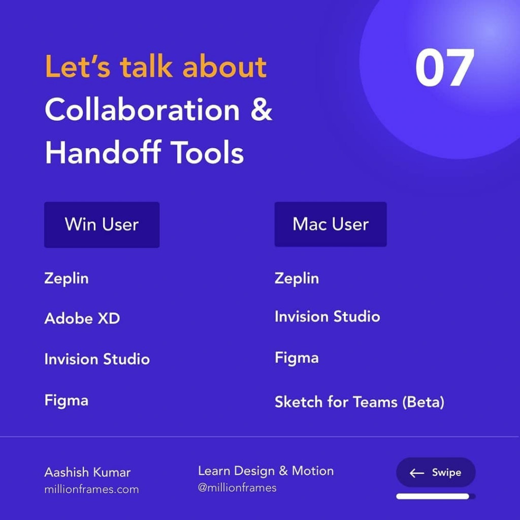 Let's talk about Collaboration & Handoff Tools  Win User  Zeplin Adobe XD Invision Studio Figma  Mac User  Zeplin Invision Studio Figma Sketch for Teams (Beta)