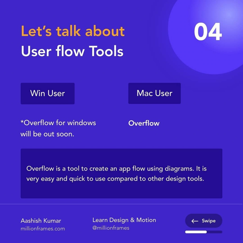 Let's talk about User flow Tools  Win User  *Overflow for windows will be out soon.  Mac User  Overflow  Overflow is a tool to create an app flow using diagrams. It is very easy and quick to use compared to other design tools.
