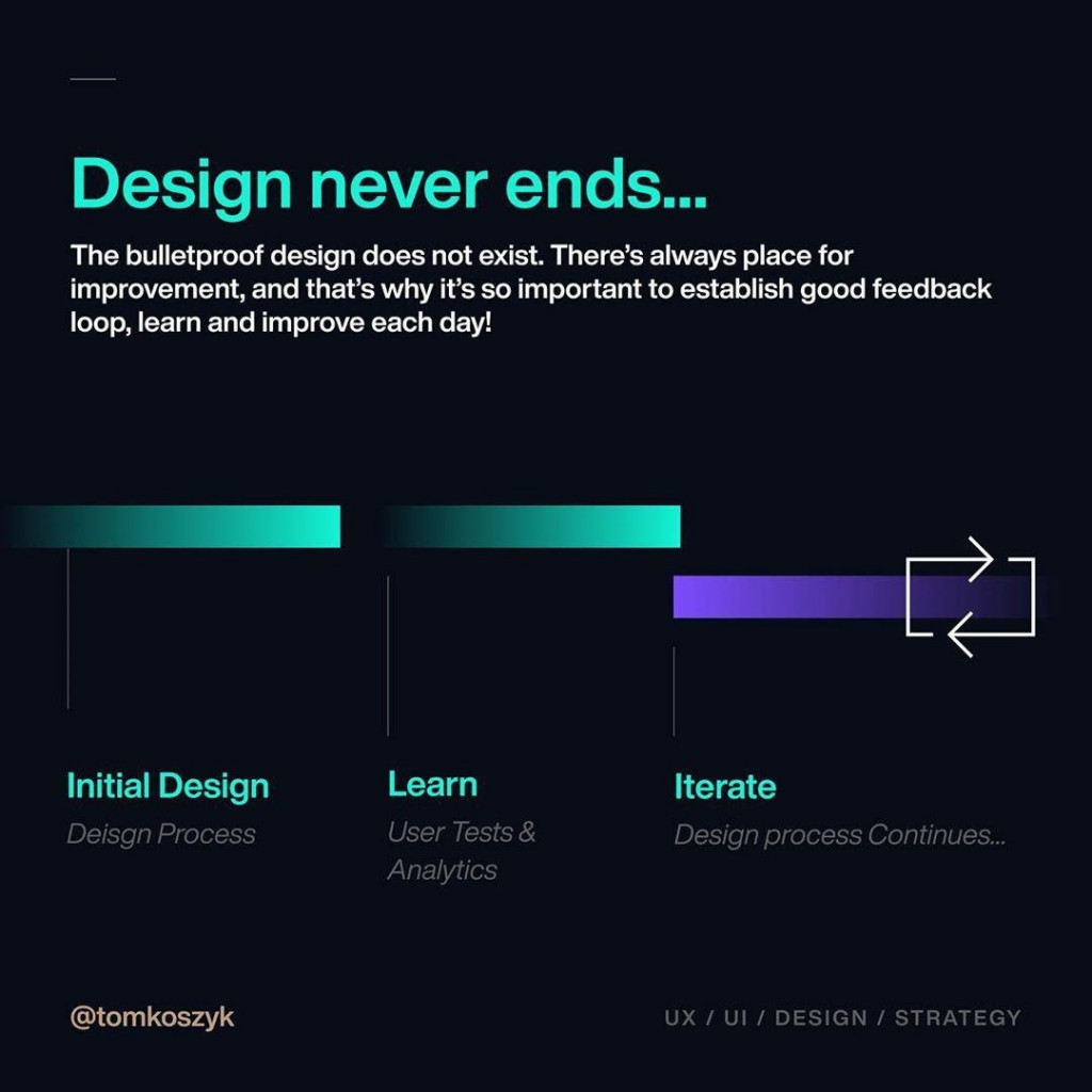 Design never ends...  The bulletproof design does not exist. There's always place for improvement, and that's why it's so important to establish good feedback loop, learn and improve each day!