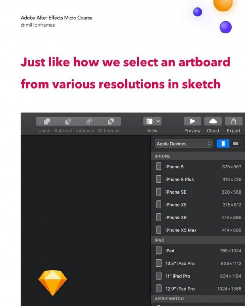Just like we select an artboard from various resolution sin Sketch