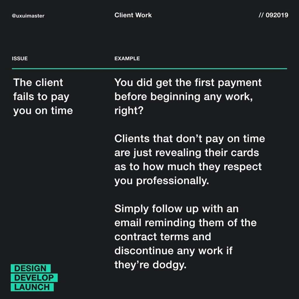 The client fails to pay you on time  You did get the first payment before beginning any work, right?  Clients that don't pay on time are just revealing their cards as to how much they respect you professionally.  Simply follow up with an email reminding them of the contract terms and discontinue any work if they're dodgy.