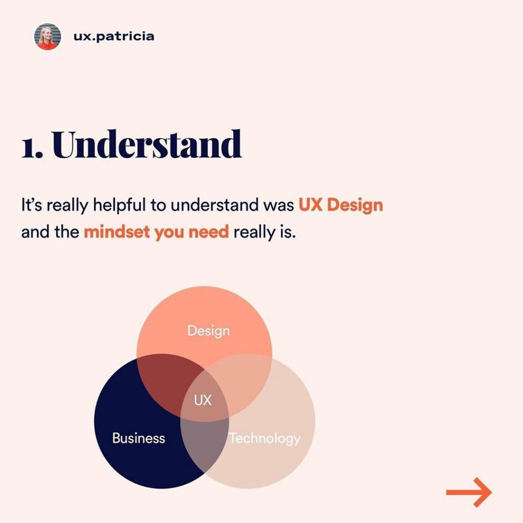 Understand  It's really helpful to understand was UX Design and the mindset you need really is.
