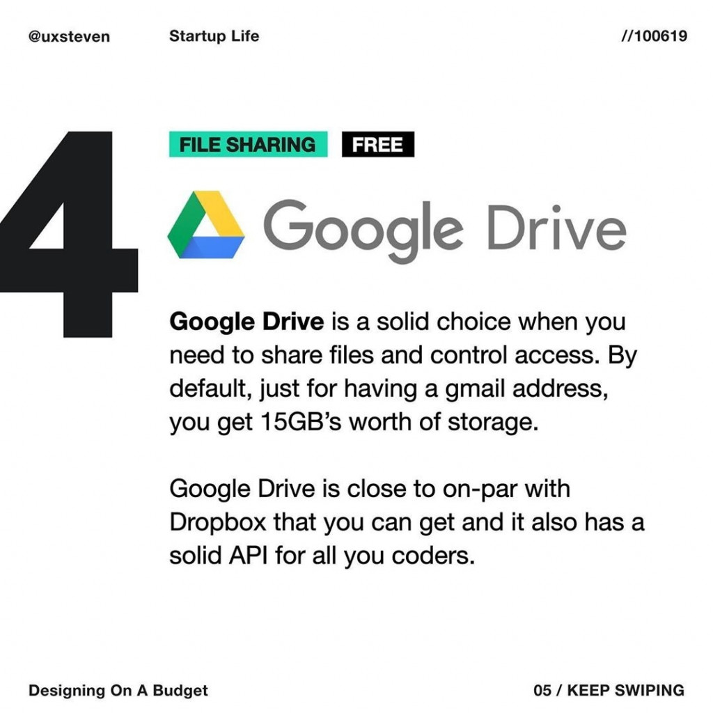 FILE SHARING  Google Drive is a solid choice when you need to share files and control access. By default, just for having a gmail address, you get 15GB's worth of storage.  Google Drive is close to on-par with Dropbox that you can get and it also has a solid API for all you coders.