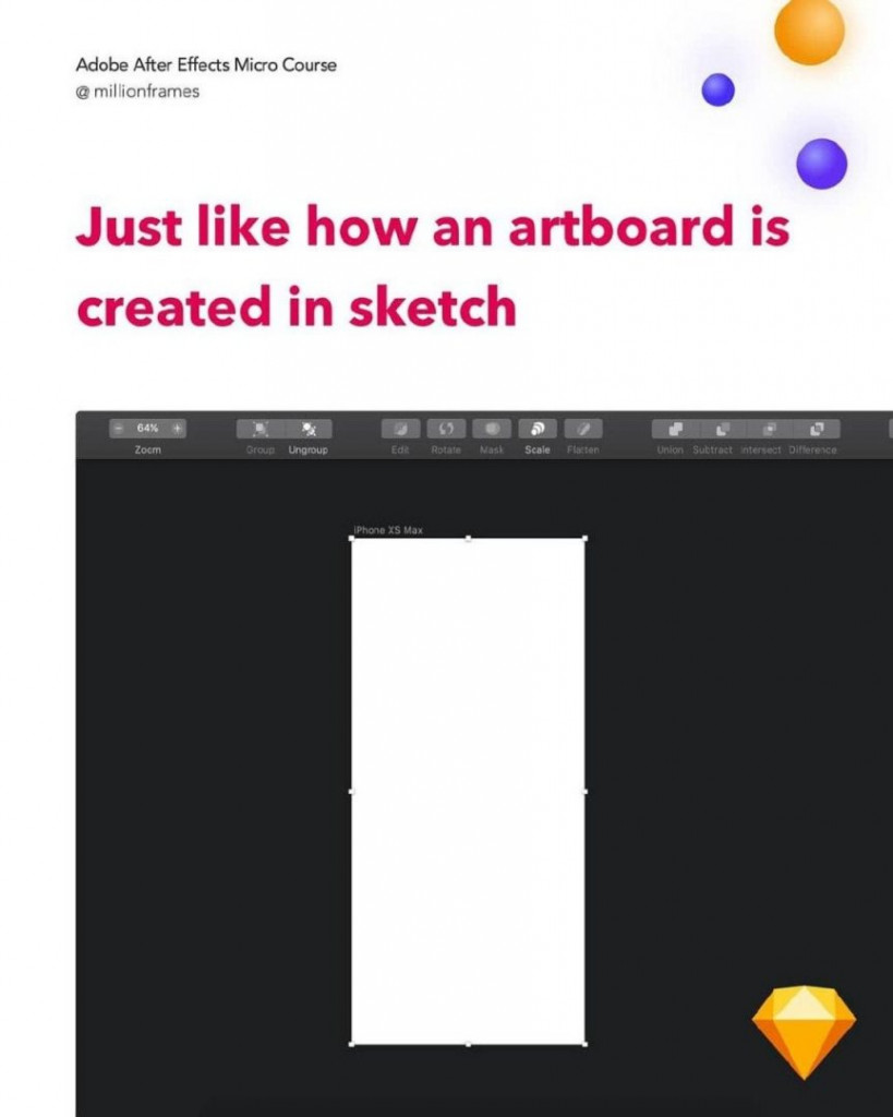 Just like how an artboard is created in Sketch