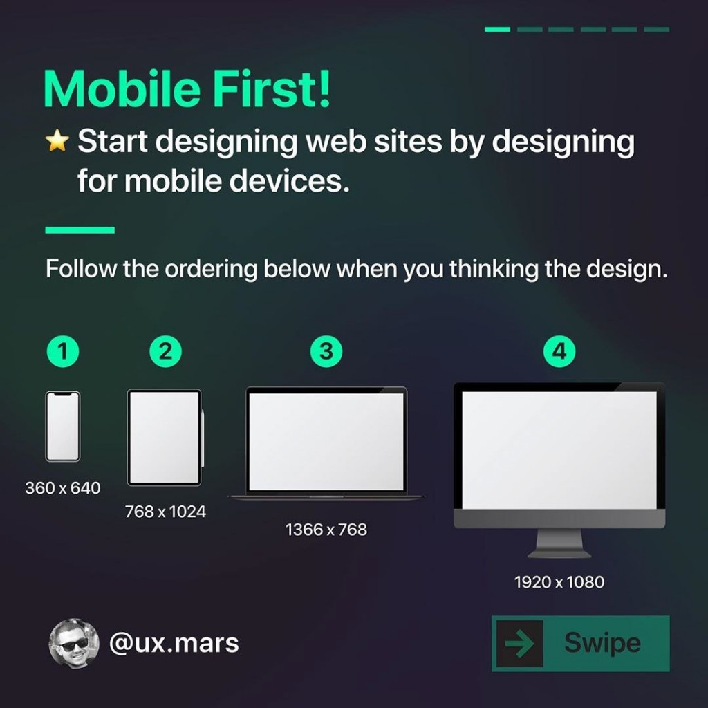 Mobile First!  Start designing web sites by designing for mobile devices.