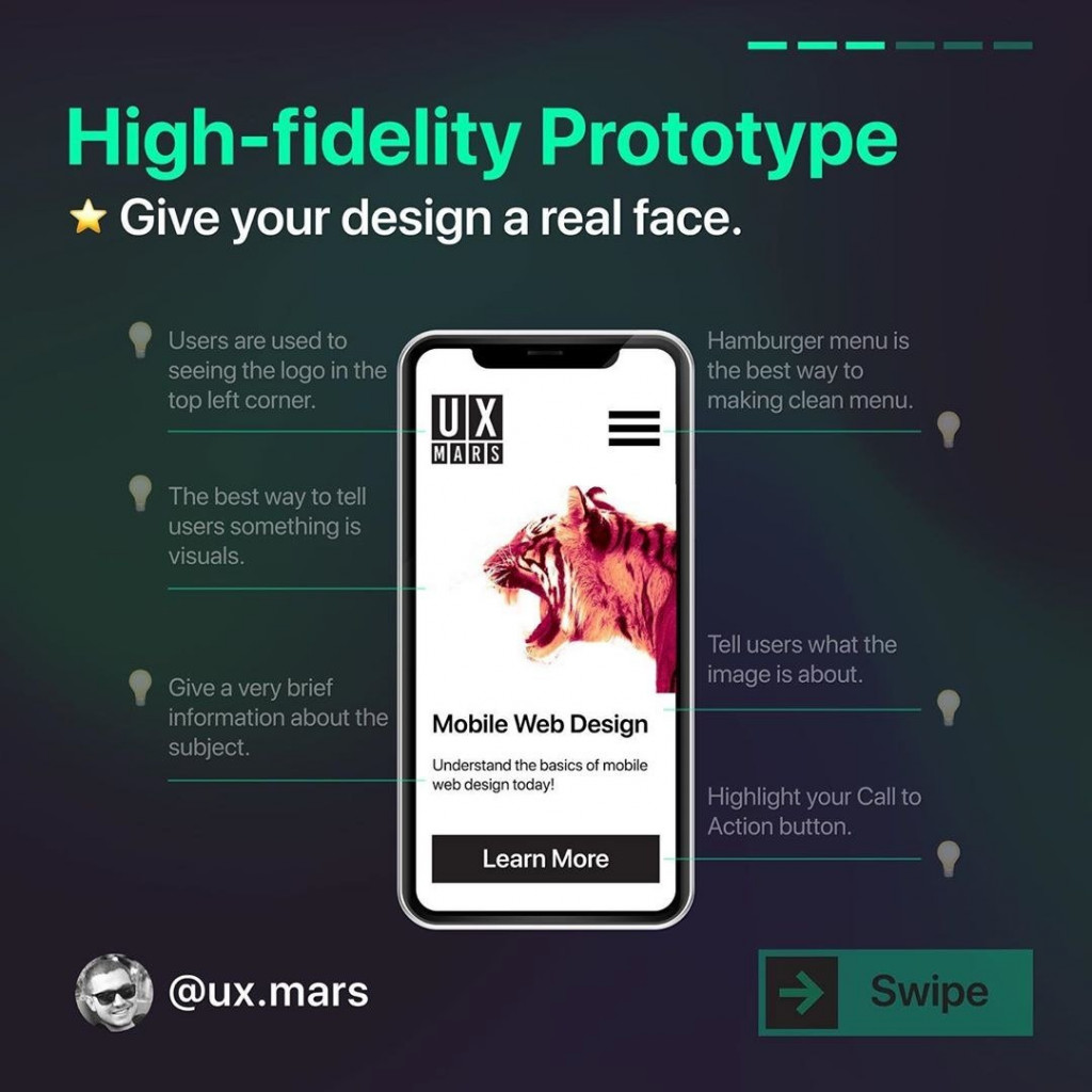 High-fidelity Prototype  Give your design a real face.