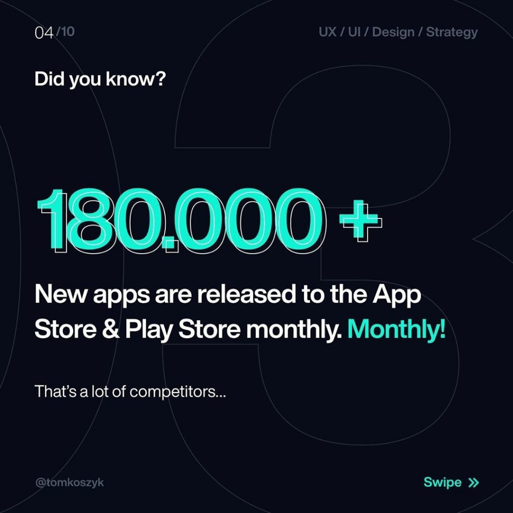Did you know?  180.000+  New apps are released to the App Store & Play Store monthly. Monthly!  That's a lot of competitors...